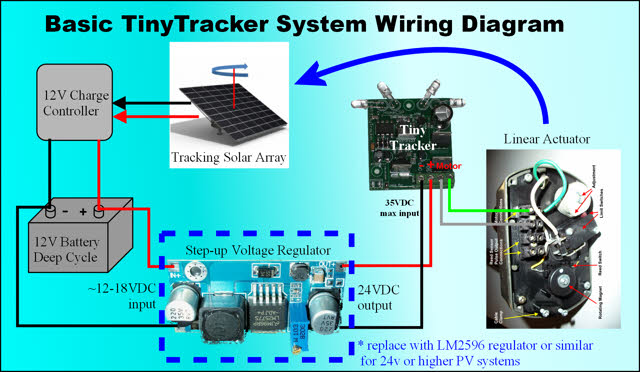 TTWireDiagram.640 tinytracker home csp, inc Solar Tracking System at arjmand.co