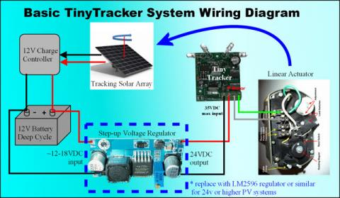 Tracking system diagram
