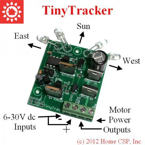 TinyTracker connections and orientation